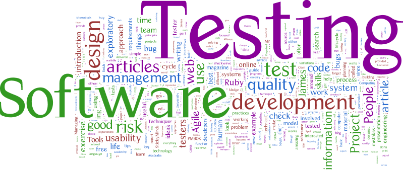 Testingspot word cloud